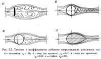 Рис. 3.5. Течения и коэффициенты лобового сопротивления различных тел