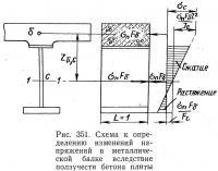 Рис. 351. Схема к определению изменений напряжений в металлической балке