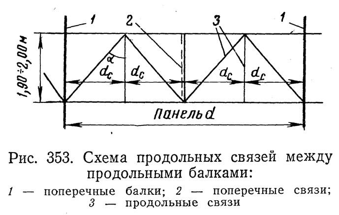 Рис. 353. Схема продольных связей между продольными балками