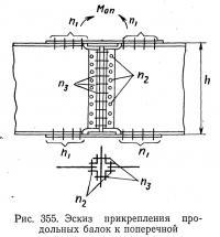 Рис. 355. Эскиз прикрепления продольных балок к поперечной