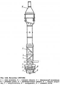 Рис. 3.56. Вагранка СМТ-208