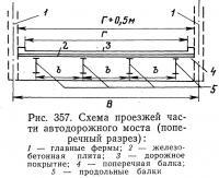 Рис. 357. Схема проезжей части автодорожного моста
