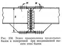 Рис. 358. Эскиз прикрепления продольных балок