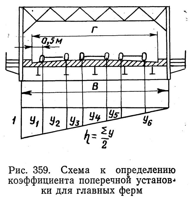 Рис. 359. Схема к определению коэффициента поперечной установи ки для главных ферм