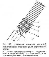 Рис. 36. Изоляция элемента несущей конструкции опорного узла деревянной арки