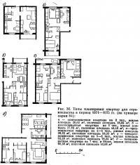 Рис. 36. Типы планировки квартир для строительства в период 1971—1975 гг