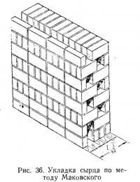 Рис. 36. Укладка сырца по методу Маковского