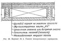 Рис. 36. Вариант №3. Панели междуэтажного перекрытия