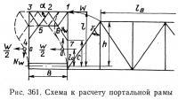 Рис. 361. Схема к расчету портальной рамы