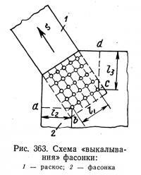 Рис. 363. Схема «выкалывания» фасонки