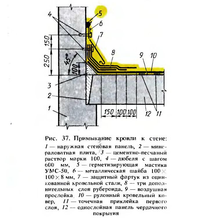 Как сделать примыкание к стене
