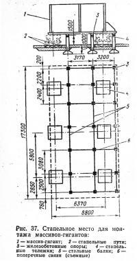 Рис. 37. Стапельное место для монтажа массивов-гигантов