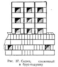 Рис. 37. Сырец, сложенный в брус-подушку
