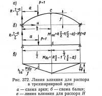 Рис. 372. Линия влияния для распора в трехшарнирной арке