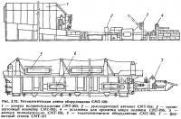 Рис. 3.72. Технологическая линия оборудования СМТ-126