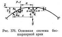 Рис. 376. Основная система бесшарнирной арки