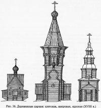 Рис. 38. Деревянные церкви: клетская, шатровая, ярусная
