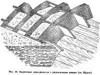 Рис. 38. Кирпичные арки-решетки с радиальными швами (по Шуази)