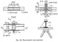 Рис. 38. Монтажный стык прогона