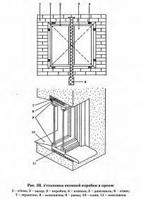 Рис. 38. Установка оконной коробки в проем