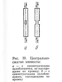 Рис. 39. Центральносжатые элементы