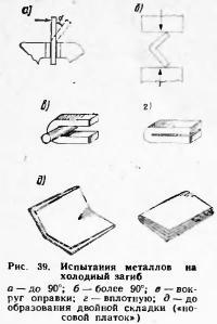 Рис. 39. Испытания металлов на холодный загиб