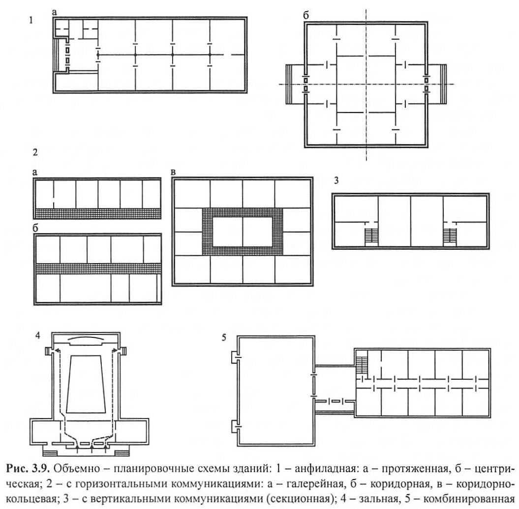 структура школы блок-схема