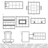 Рис. 3.9. Объемно-планировочные схемы зданий