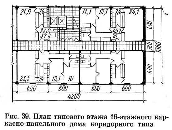 Рис. 39. План типового этажа 16-этажного каркасно-панельного дома