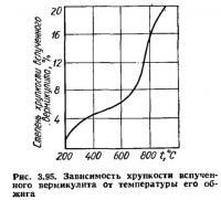 Рис. 3.95. Зависимость хрупкости вспученного вермикулита от температуры его обжига