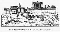 Рис. 4. Афинский Акрополь