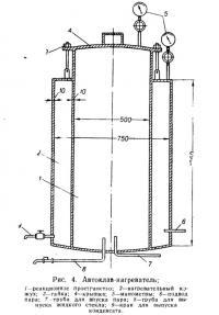 Рис. 4. Автоклав-нагреватель
