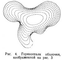 Рис. 4. Горизонтали оболочки, изображенной на рис. 3