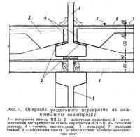 Рис. 4. Опирание раздельного перекрытия на межкомнатную перегородку