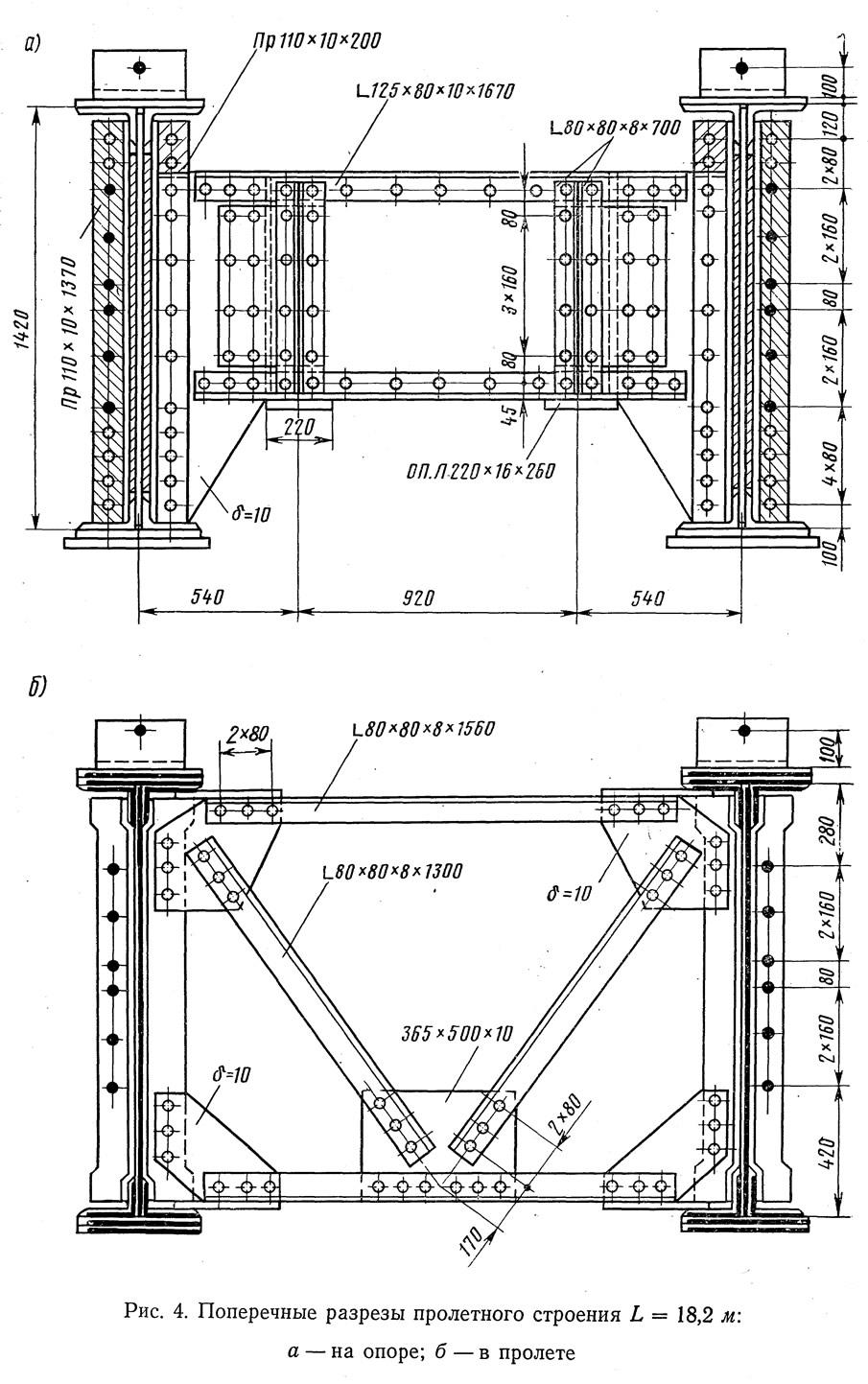 Рис. 4. Поперечные разрезы пролетного строения L=18,2 м