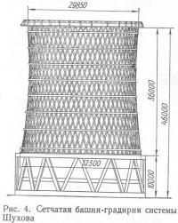 Рис. 4. Сетчатая башня-градирня системы Шухова