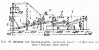 Рис. 40. Агрегат для минерализации древесной шерсти на финском заводе «Тайола»