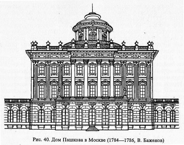 русская архитектура xviii середины xix вв