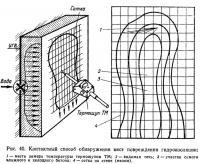 Рис. 40. Контактный способ обнаружения мест повреждения гидроизоляции