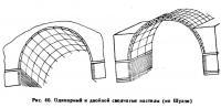 Рис. 40. Одинарный и двойной сводчатые настилы (по Шуази)