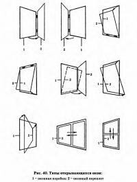 Рис. 40. Типы открывающихся окон