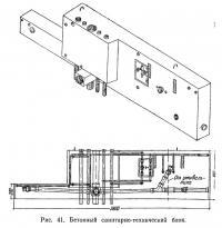 Рис. 41. Бетонный санитарно-технический блок