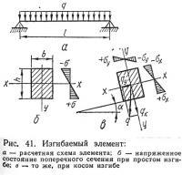 Рис. 41. Изгибаемый элемент