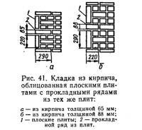 Рис. 41. Кладка из кирпича, облицованная плоскими плитами с прокладными рядами из тех же плит