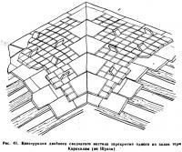 Рис. 41. Конструкция двойного сводчатого настила перекрытия одного из залов терм Каракаллы