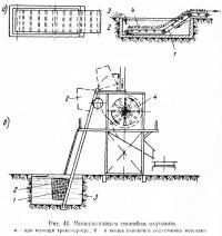 Рис. 41. Минерализация способом окунания