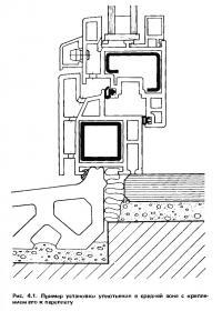 Рис. 4.1. Пример установки уплотнения в средней зоне с креплением его к переплету