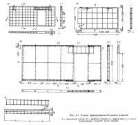 Рис. 4.1. Схемы армирования бетонных панелей
