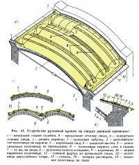 Рис. 41. Устройство рулонной кровли на сводах двоякой кривизны