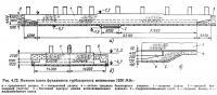 Рис. 4.12. Нижняя плита фундамента турбоагрегата мощностью 1200 МВт